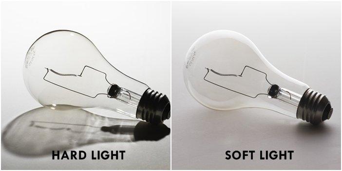 hard-soft-light